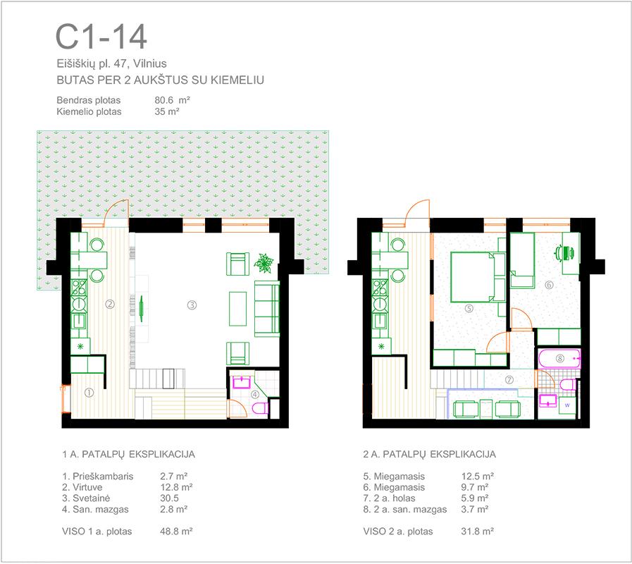 C1 14 1a Ir 2a(1)